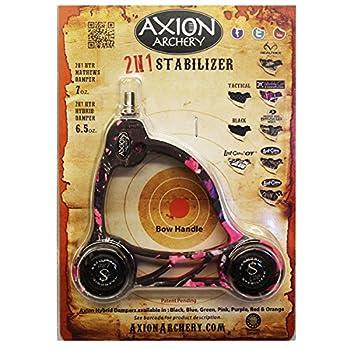 axion 2n1 stabilizer