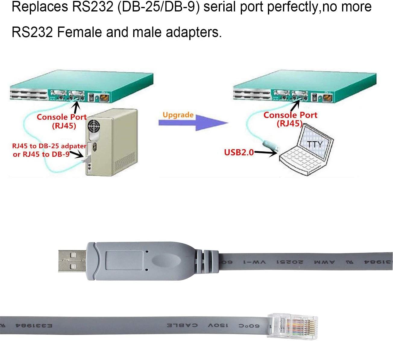 USB Console Cable USB Male to RJ45 Male FTDI Chip Console Cable for PCs Laptops Router and More USB 10FT 3m