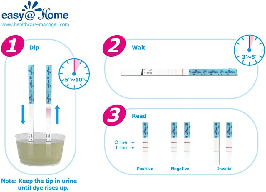 Easy@Home Ovulation Test Kit Powered by Premom Ovulation Predictor APP, 100 Ovulation Test and 40 Pregnancy Test Strips, Simplest Ovulation and Period Tracking with Free iOS&Android APP,100 LH+40 hCG