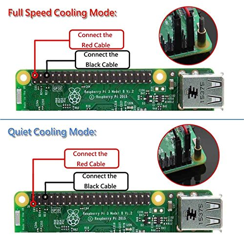GeeekPi Raspberry Pi 3 B+ Case with Cooling Fan, 5V 2.5A UK Plug Power Supply with Micro USB ON/OFF Switch, 3PCS Heatsinks for Raspberry Pi 3/2 Model B (Not Include Raspberry Pi Board)