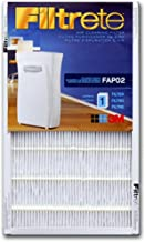 Filtrete Air Cleaning Filter 15