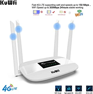 KuWFi 4G WiFi Router 300Mbps Unlocked LED Display LTE CPE Wireless Modem Hotspot with SIM Card Slot and Antenna Port Suppo...