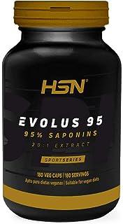 EVOLUS-95 (TRIBULUS TERRESTRIS 95%) - 180 veg caps | Testosterone Booster | High Potency | 40,000 mg