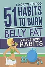 calisthenics workout plan for fat loss