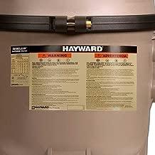 Hayward C4030 SwimClear Cartridge Pool Filter, 425 Square Foot
