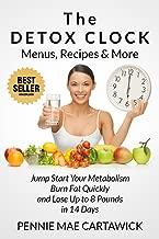 Best body clock diet meal plan Reviews