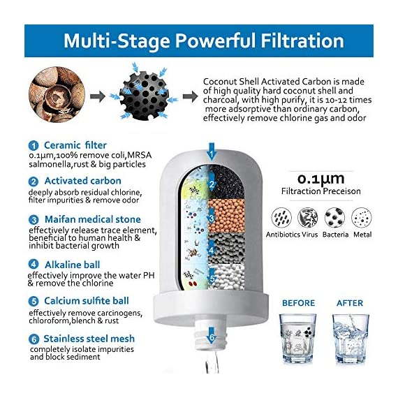 LELEKEY Tap Water Filter System, Premium 304 Stainless Steel,528-Gallon 6-Stage Water Purifier Filtration Faucet Mount… 2 【Filter Replacement】The filter replacements for LELEKEY Faucet Mount Filter, Asin:B07W13FP7H 【Ceramic Filter Replacement】Ceramic filter replacement bring you the best taste. The most advanced Activated Carbon Fiber (ACF) filtration technology,improve taste, and remove dirt, sand, rust, ect. The Accuracy can reach to 0.1μm for our 6-layer filtration system, Distributing safer drinking water 【6-LAYER ACF FILTRATION SYSTEM】 The most advanced Activated Carbon Fiber (ACF) filtration technology,improve taste, and remove dirt, sand, rust, ect. The Accuracy can reach to 0.1μm for our 6-layer filtration system.