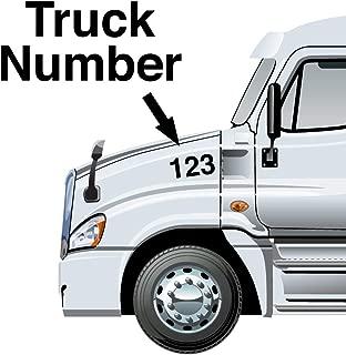 Best kart number decals Reviews
