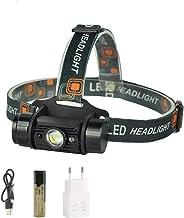 WWWL Koplamp LED Inductie Koplamp Bewegingssensor Koplamp Oplaadbare Hoofd Torch Camping Jacht Zaklamp C