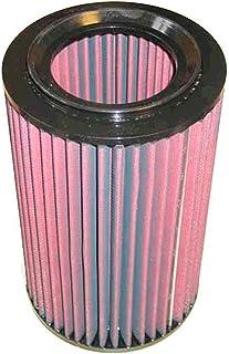 Suchergebnis Auf Für Auto Luftfilter 100 200 Eur Luftfilter Filter Auto Motorrad