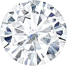 Charles & Colvard Forever One Colorless Round Brilliant Cut Moissanite Gemstone (D-E-F)