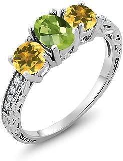 Best green citrine ring Reviews