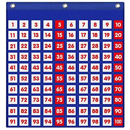 Tablas de multiplicar de Cien numeros Mediante Bloques logicos, Paneles cartón Mediante regletas matematicas Numero uno, Tabla de 100 ABN matematicas Infantil