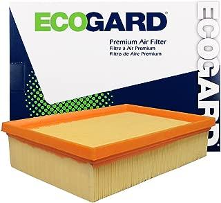 EcoGard XA10215 Filter