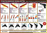 Pyrotechnische Signalmittel: Aufbau und Einsatz von pyrotechnischen Seenotsignalen