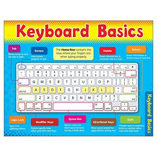 "Trend Enterprises Inc. Computer Keyboard Basics Learning Chart, 17"" x 22"""