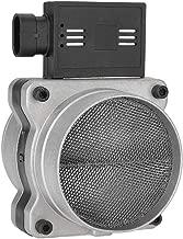 Qiilu Mass Air Flow Meter Sensor Compatible with GM 4.3L 5.0L 5.7L 7.4L Truck 25008307, 25008308, 25179711 25008219 19112572, 19208521, 19208522 MA101