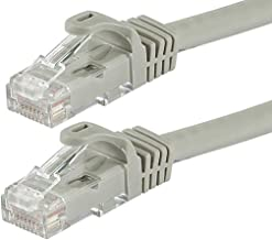 Monoprice Flexboot Cat6 Ethernet Patch Cable - Network Internet Cord - RJ45, Stranded, 550Mhz, UTP, Pure Bare Copper Wire, 24AWG, 10ft, Gray