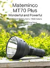 MT70 PLUS