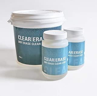 Dry Erase Clear Coat - High Gloss