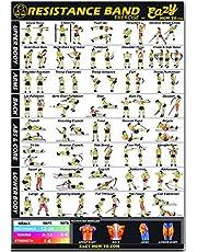 Eazy How To Motståndsband träning banderoll affisch stor 51 x 74 cm tåguthållighet, ton, byggstyrka och muskler hem gym diagram