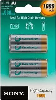 Sony NHAAAB4F - Pila recargable de Ni-Mh, AAA 1.2 volts ...