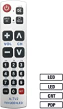 Best LuckyStar Big Button Universal Remote Control A-TV2, Initial Setting for Lg, Vizio, Sharp, Zenith, Panasonic, Philips, RCA - Put Battery to Work, No Program Needed Review