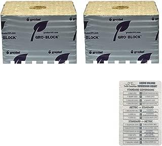 Grodan Delta 10 Wrapped GRO-Blocks 4