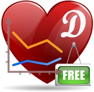 Diabetes Health Tracker