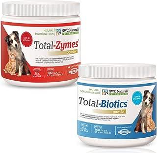 total zymes powder