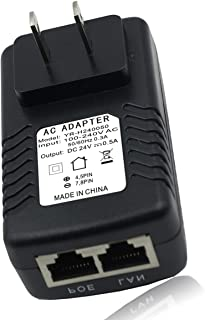 Accessory USA AC//DC Adapter for Polycom MPTZ-7 MPTZ7 EagleEye 1080 HD Conference Camera P//N 1624-27499-001 Eagle Eye Power Supply Cord