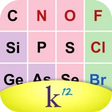 K12 Periodic Table of the Elements
