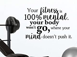 Best fitness is 100 mental Reviews