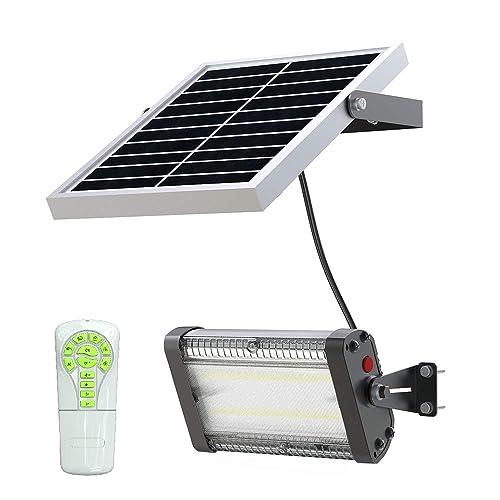 Indoor Solar Amazon Com