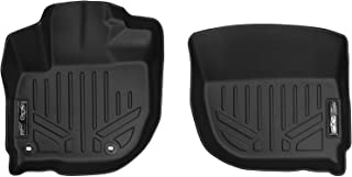 MAXLINER Floor Mats 1st Row Liner Set Black for 2015-2019 Honda Fit / 2016-2018 Honda HR-V