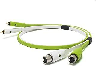 Mejor Cables Neo De Oyaide de 2020 - Mejor valorados y revisados