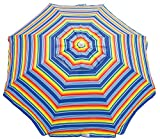 Beach Umbrella Rios Review and Comparison