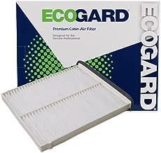 ECOGARD XC10189 Premium Cabin Air Filter Fits Mazda CX-5, 3, 6, 3 Sport