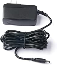 Best tascam ps p520e ac adapter Reviews