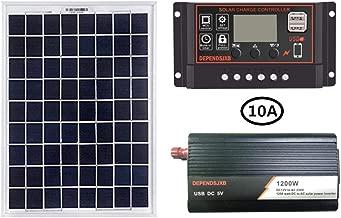 Best solar panel billboard Reviews
