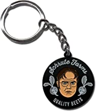 Best Toyzero Supply Office Keychain, Prison Mike, Dundie, Chili, Dwight, Teapot Review