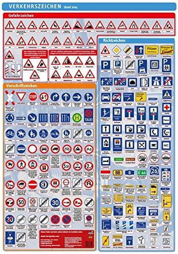 Lernposter Verkehrszeichen: Die Verkehrszeichen in Deutschland auf einem Poster, unterteilt nach Gefahrzeichen,Vorschriftzeichen und Richtzeichen.Aktueller Stand 2014
