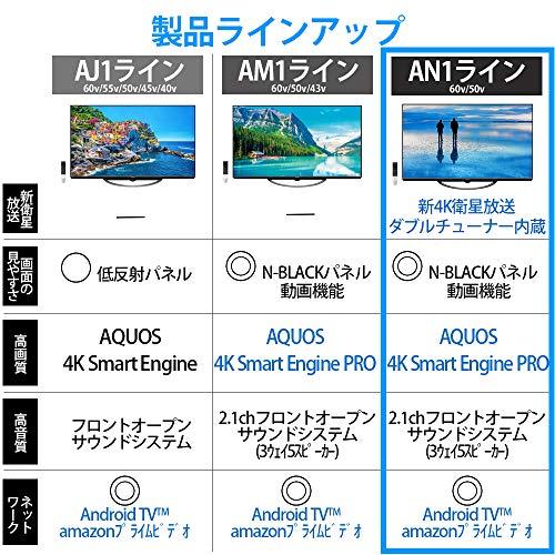 シャープ(SHARP)『AQUOS4T-C50AN1』