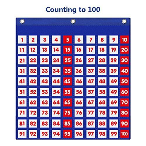 Eamay - Gráfico de bolsillo con cien bolsillos, 130s gráficos de aprendizaje para aula, incluye 130 tarjetas de operación con números codificados por colores