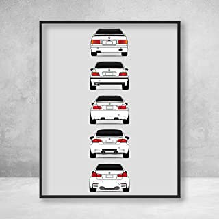 BMW M3 Poster Print Wall Art of the History and Evolution of the M3 Generations Rear View (BMW Car Models: E30, E36, E46, E92, F80)