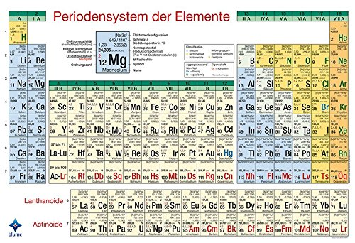 Periodensystem Poster, DIN A2