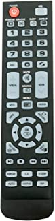 Best element xhy 353 3 remote manual Reviews