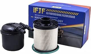 FD-4615 5 Micron Fuel water separator Filter for HD Ford Truck/Pickup 2011-2016 F-250, F-350, F-450, F-550 Super Duty 6.7L V8 Diesel Engines Powerstroke 6.7 BC3Z9N184B