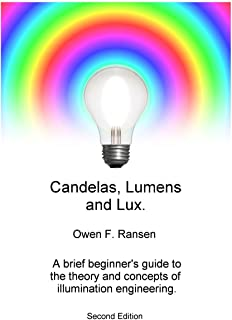 Candelas, Lumens and Lux: A brief begginer's guide to the theory and concepts of illumination engineering