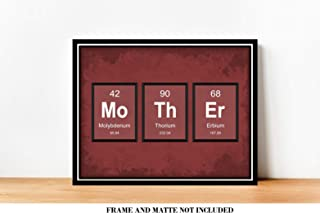 MOTHER Periodic Table of Elements Home Office Decor Prints - 8 x 10 Unframed Print - Great Gift for Mothers, Moms, Geeks, Scientists, Techies. Bedroom Wall Art - Library, Den Artwork